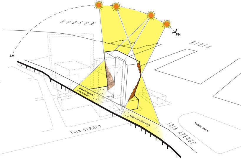 Utilizing Architectural Diagrams To Create Geometric Forms That